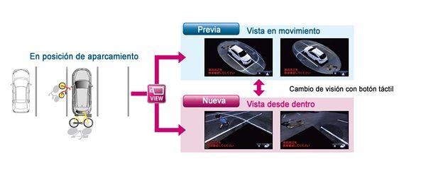Toyota lanzará nuevos dispositivos de sensores de aparcamiento003