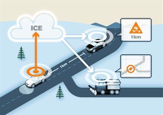 Los Volvo informarán del estado de la carretera por red móvil.002